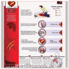 Плакат медицинский Острая сердечная недостаточность